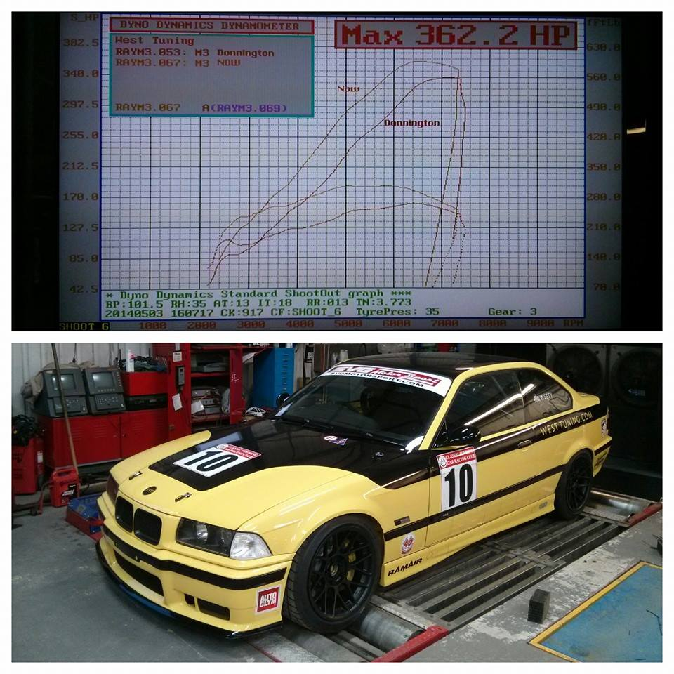 1999 Bmw E36 M3 Turbo Kit: Engine Remapping